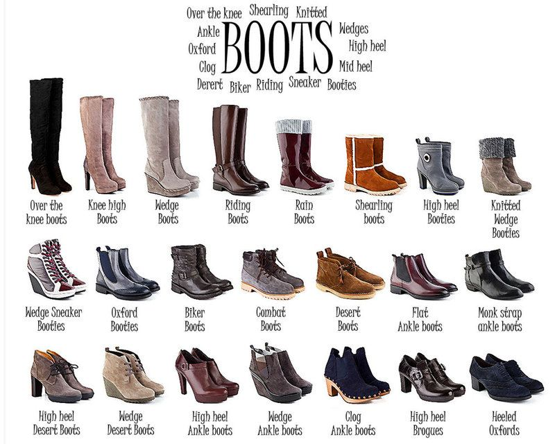 1926b49112d0 Claves para combinar distintos tipos de botas | LolitaMo