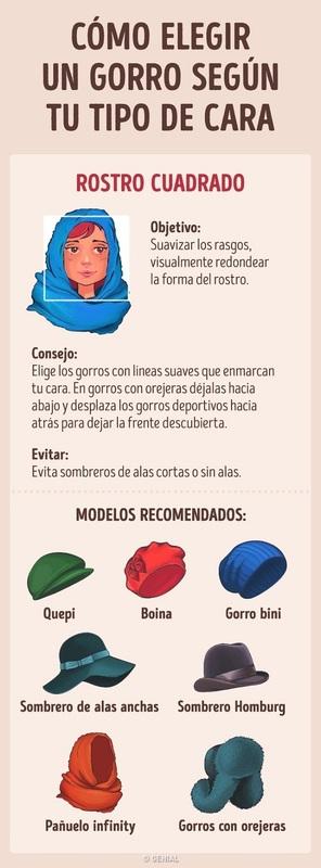 c8df8b152dfb6 Tipos de sombreros y cómo usarlos