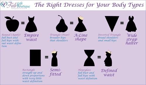 840ec274237e Guía para elegir vestidos | Lolita Moda