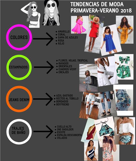 10 tendencias que querras llevar este verano 2018 infografia 9dc616c2fa0c7